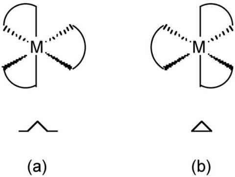 Octahedral Complexes Optical Isomerism And Discussion The Important Uses